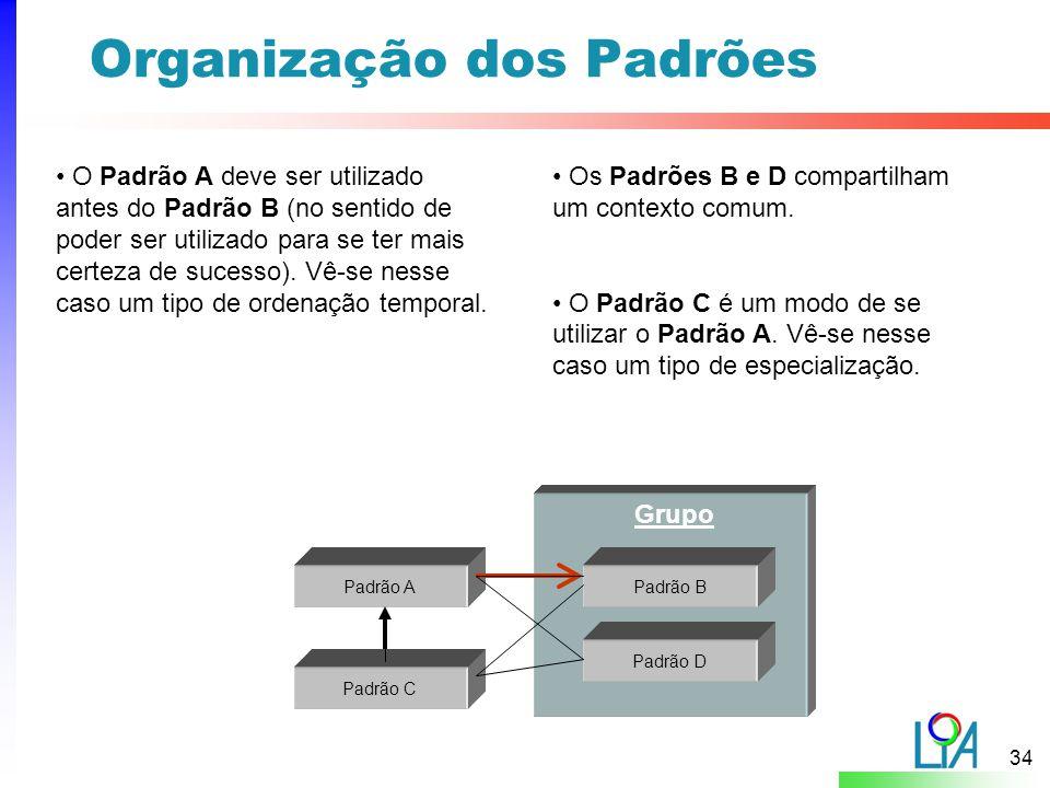 34 Grupo Padrão A Padrão C Padrão B Padrão D O Padrão A deve ser utilizado antes do Padrão B (no sentido de poder ser utilizado para se ter mais certeza de sucesso).