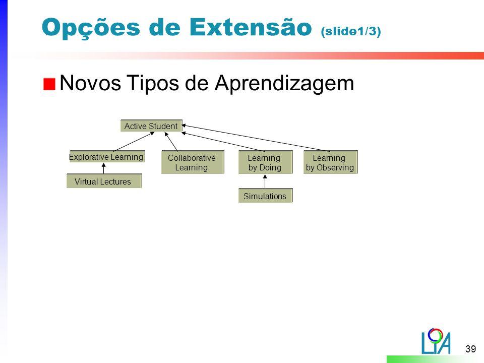 39 Opções de Extensão (slide1/3) Novos Tipos de Aprendizagem Active Student Explorative Learning Virtual Lectures Collaborative Learning by Doing Learning by Observing Simulations