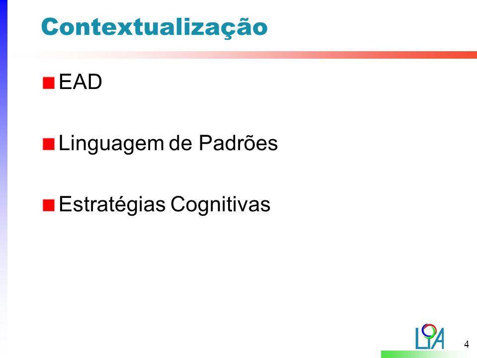 4 Contextualização EAD Linguagem de Padrões Estratégias Cognitivas