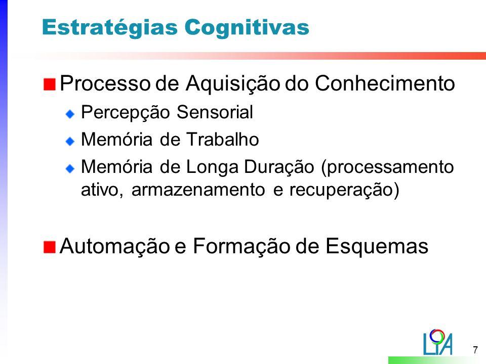7 Estratégias Cognitivas Processo de Aquisição do Conhecimento Percepção Sensorial Memória de Trabalho Memória de Longa Duração (processamento ativo, armazenamento e recuperação) Automação e Formação de Esquemas