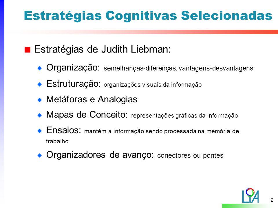 40 Opções de Extensão (slide2/3) Novas maneiras de realizar a Retenção de Conhecimento Grupo de Padrões 2 Knowledge Retention RetentionTypes Exercises Diferent ExercisesLevels TablesComparisons
