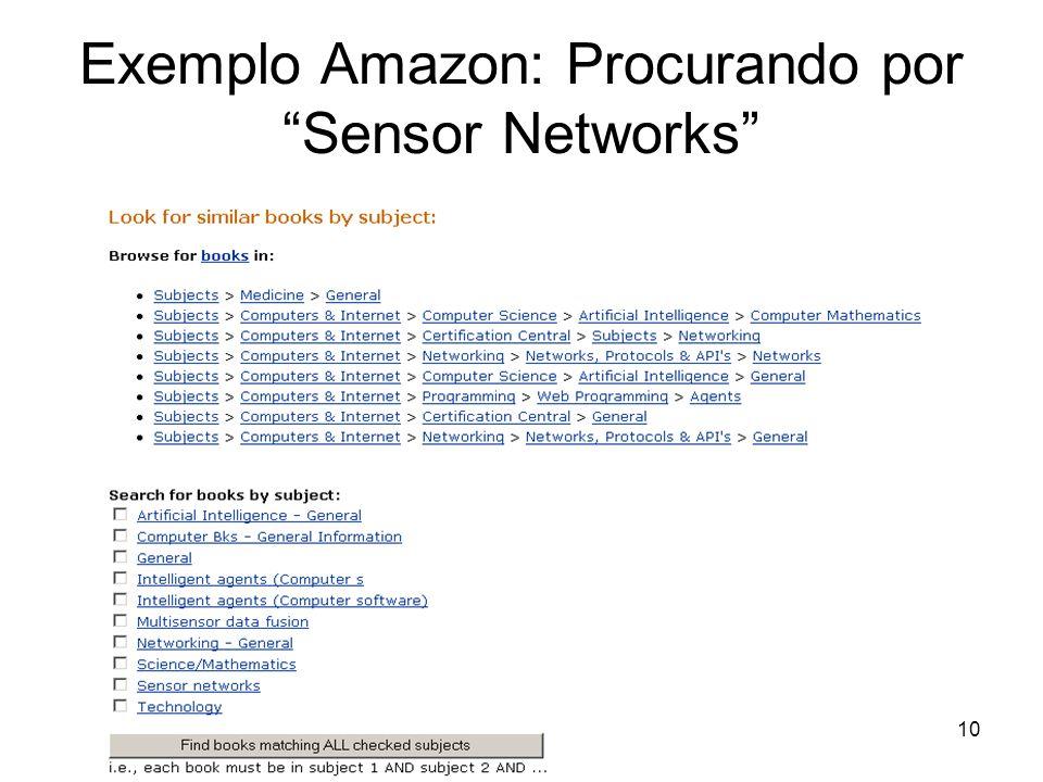 "10 Exemplo Amazon: Procurando por ""Sensor Networks"""