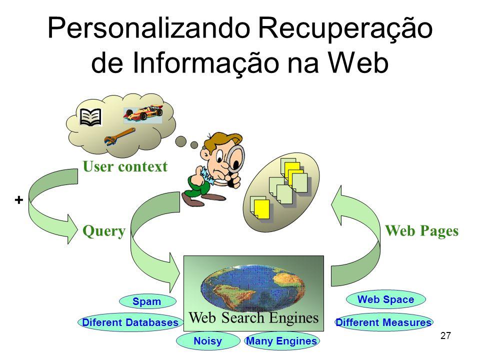 27 Personalizando Recuperação de Informação na Web Query Web Search Engines Web Pages User context + Spam Web Space Diferent Databases Different Measu