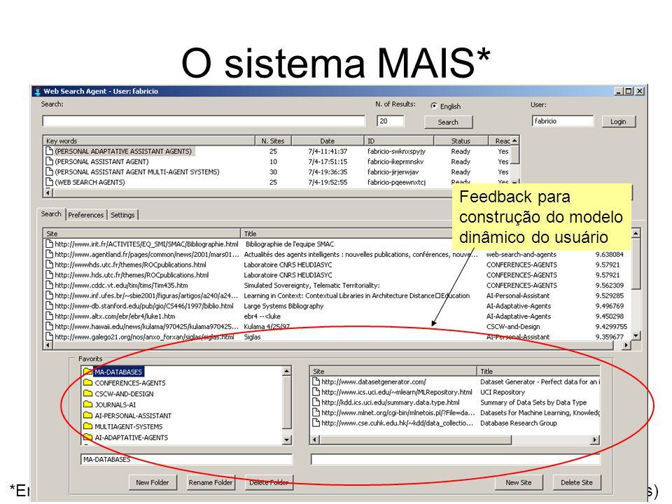 29 O sistema MAIS* *Enembreck 2004– JAAMAS (Journal of Autonomous Agents and Multi-Agent Systems) Feedback para construção do modelo dinâmico do usuár