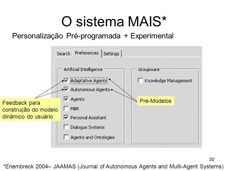 30 O sistema MAIS* *Enembreck 2004– JAAMAS (Journal of Autonomous Agents and Multi-Agent Systems) Pré-Modelos Feedback para construção do modelo dinâm