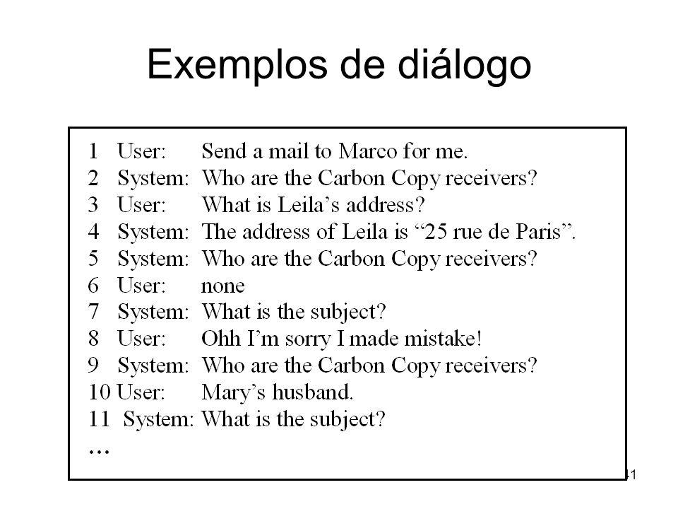 41 Exemplos de diálogo
