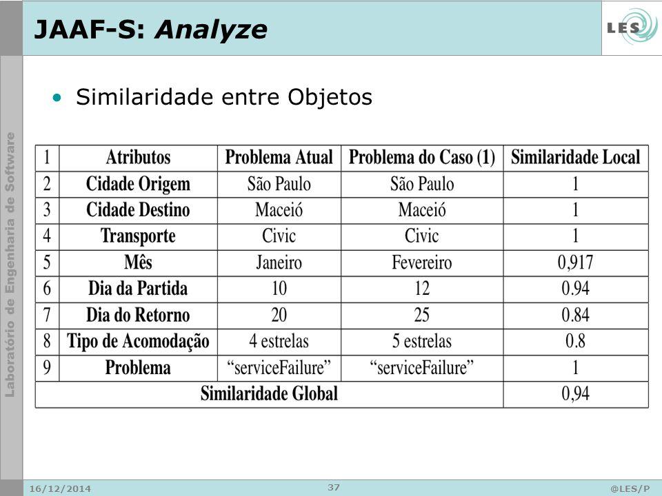 JAAF-S: Analyze 16/12/2014@LES/P UC-Rio 37 Similaridade entre Objetos