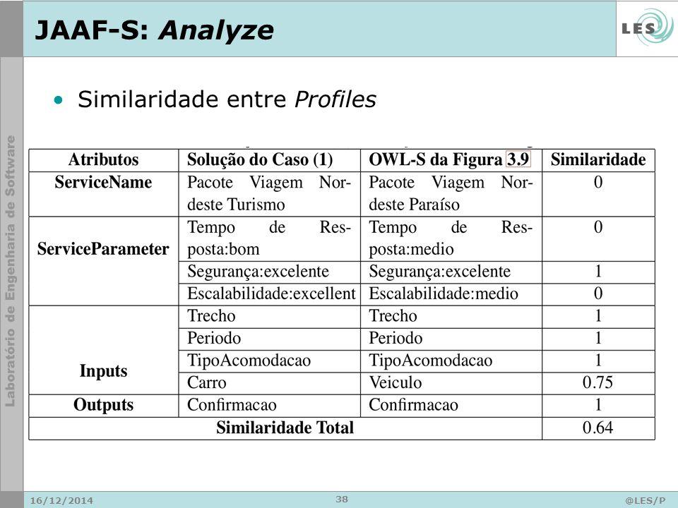 JAAF-S: Analyze 16/12/2014@LES/P UC-Rio 38 Similaridade entre Profiles
