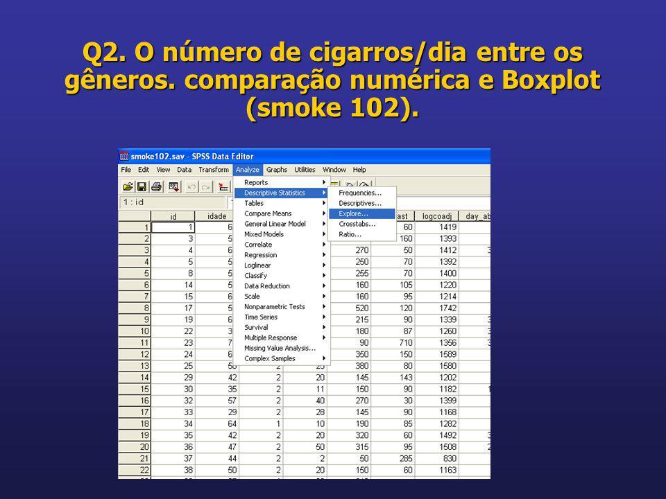 Q2. O número de cigarros/dia entre os gêneros. comparação numérica e Boxplot (smoke 102).