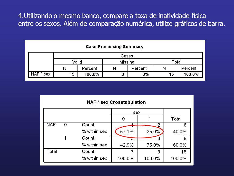 4.Utilizando o mesmo banco, compare a taxa de inatividade física entre os sexos. Além de comparação numérica, utilize gráficos de barra.