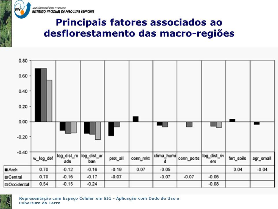 Representação com Espaço Celular em SIG - Aplicação com Dado de Uso e Cobertura da Terra Principais fatores associados ao desflorestamento das macro-r