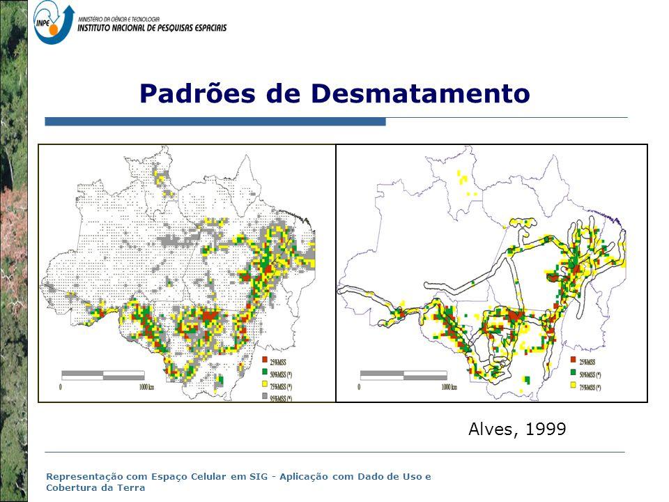 Representação com Espaço Celular em SIG - Aplicação com Dado de Uso e Cobertura da Terra Padrões de Desmatamento Alves, 1999