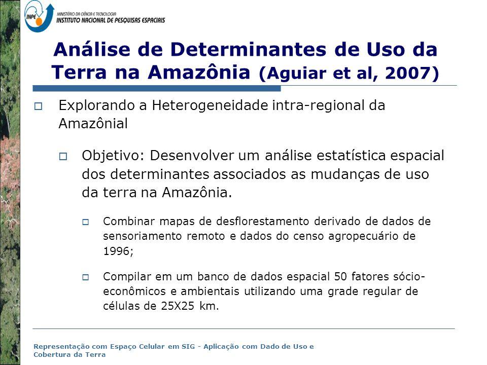 Representação com Espaço Celular em SIG - Aplicação com Dado de Uso e Cobertura da Terra 0% ->100%deforested Brazilian Legal Amazon Federative States Roads Almeida, C.; 2005 Escada, 2001 Escada, 2005 Almeida, 2005 Amaral, 2004 Brenner, 2005 Escada, (2005) Deforestation pattern in 1997 INPE/PRODES 1997 The 90's deforestation spatial pattern: near roads, pioneer colonization and development Poles (Alves, 2001; Machado, 1998)