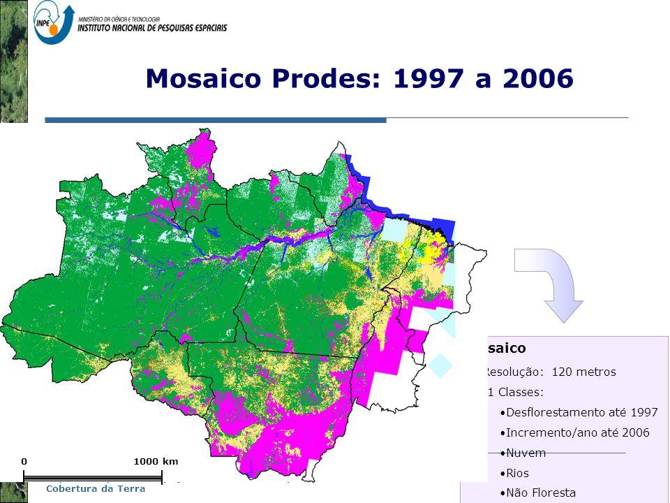 Representação com Espaço Celular em SIG - Aplicação com Dado de Uso e Cobertura da Terra Mosaico Prodes: 1997 a 2006 Mosaico Resolução: 120 metros 41