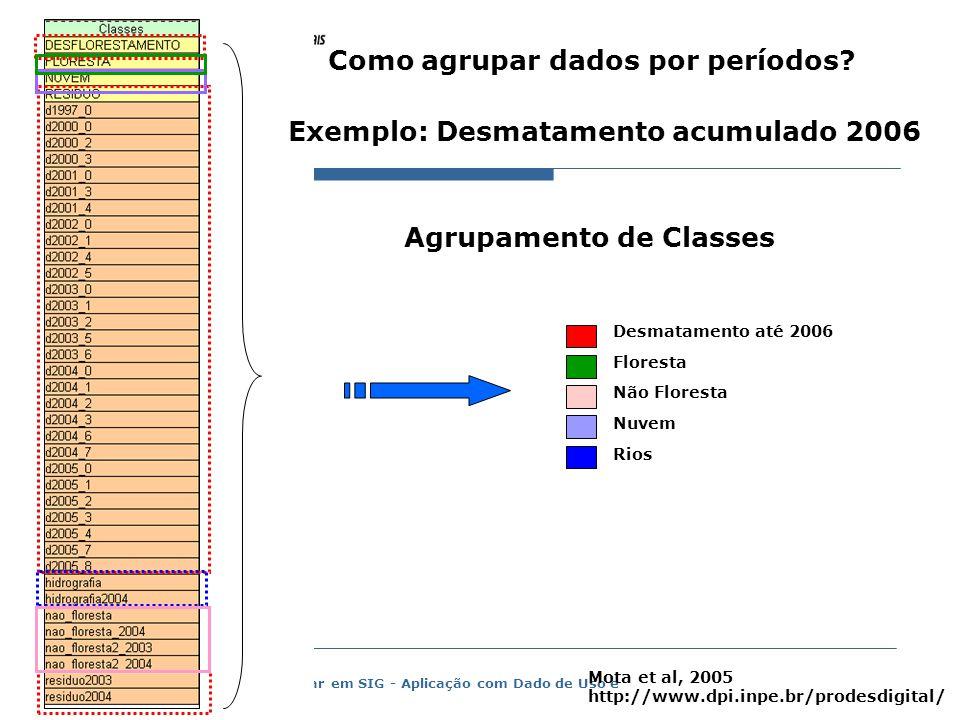 Representação com Espaço Celular em SIG - Aplicação com Dado de Uso e Cobertura da Terra Exemplo: Desmatamento acumulado 2006 Desmatamento até 2006 Fl