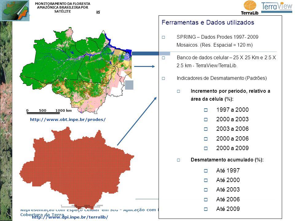 Representação com Espaço Celular em SIG - Aplicação com Dado de Uso e Cobertura da Terra 0500 1000 km MONITORAMENTO DA FLORESTA AMAZÔNICA BRASILEIRA P