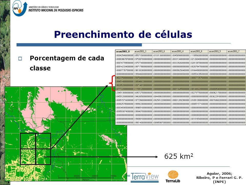 Representação com Espaço Celular em SIG - Aplicação com Dado de Uso e Cobertura da Terra Preenchimento de células  Porcentagem de cada classe 625 km