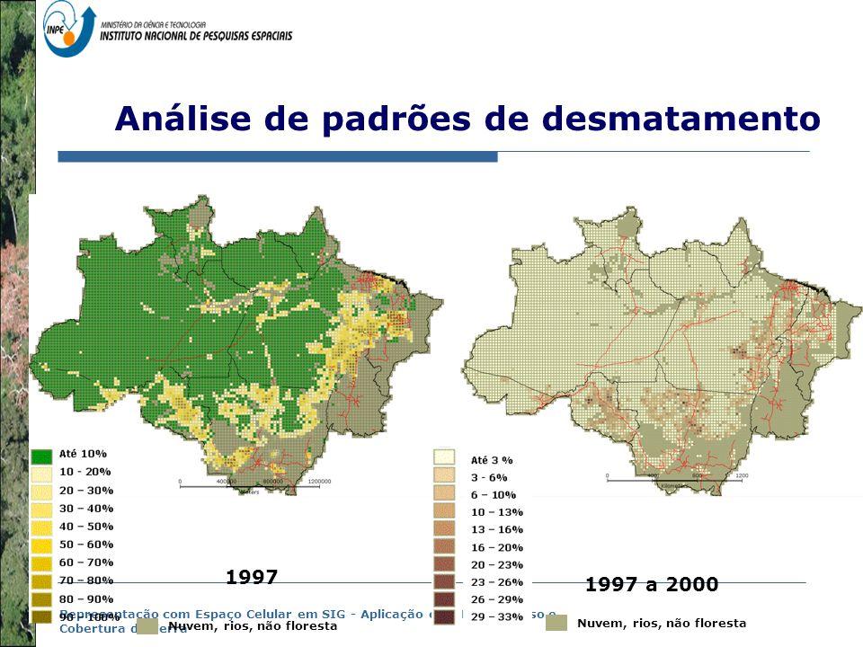 Representação com Espaço Celular em SIG - Aplicação com Dado de Uso e Cobertura da Terra Análise de padrões de desmatamento 1997 1997 a 2000 Nuvem, ri