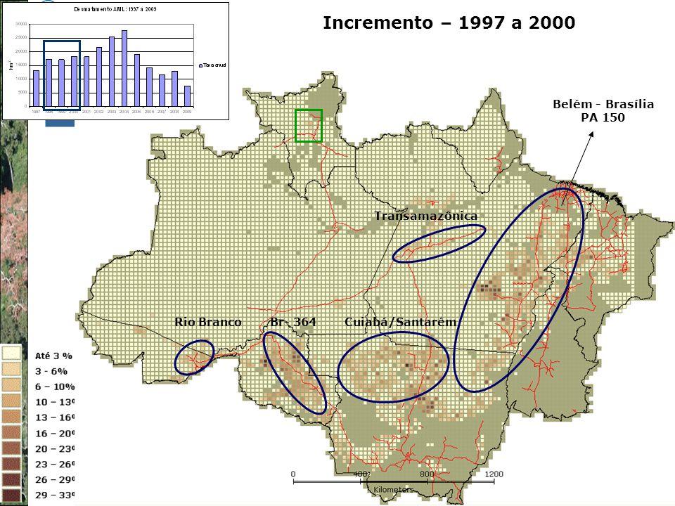 Representação com Espaço Celular em SIG - Aplicação com Dado de Uso e Cobertura da Terra Incremento – 1997 a 2000 Belém - Brasília PA 150 Transamazôni