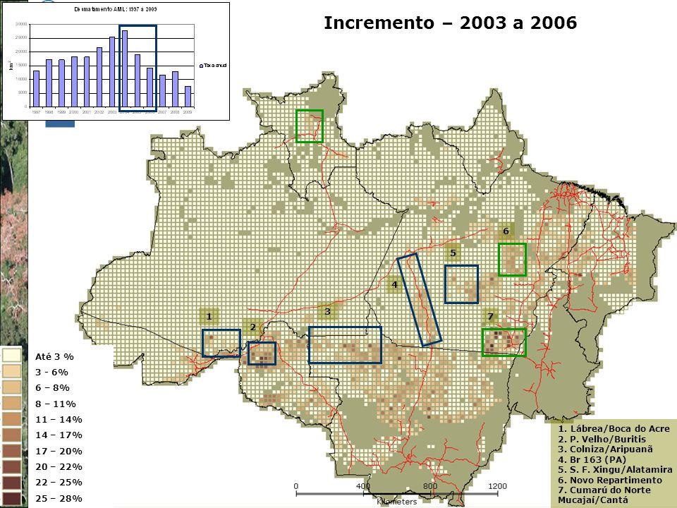 Representação com Espaço Celular em SIG - Aplicação com Dado de Uso e Cobertura da Terra Incremento – 2003 a 2006 Até 3 % 3 - 6% 6 – 8% 8 – 11% 11 – 1