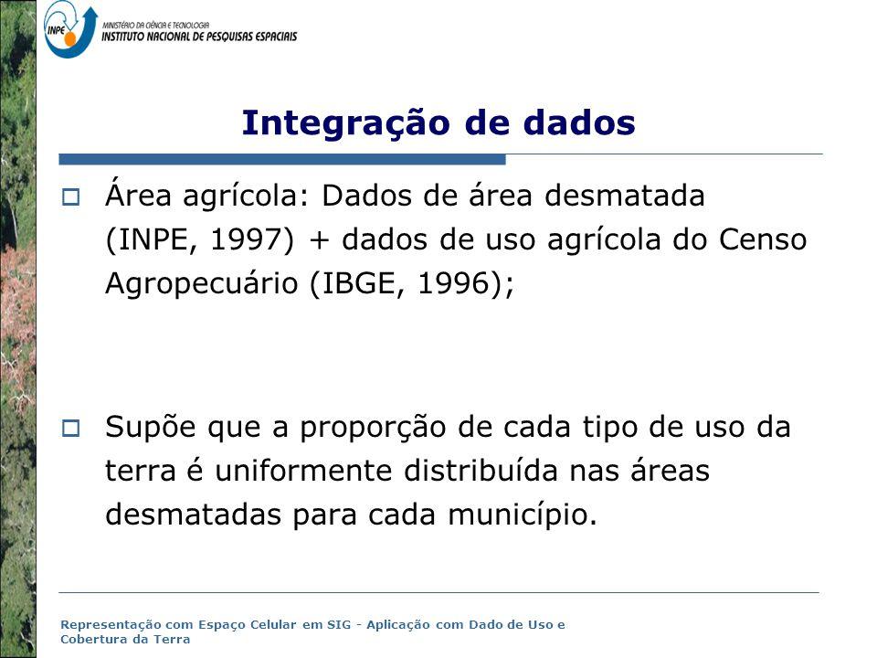 Representação com Espaço Celular em SIG - Aplicação com Dado de Uso e Cobertura da Terra Integração de dados  Área agrícola: Dados de área desmatada