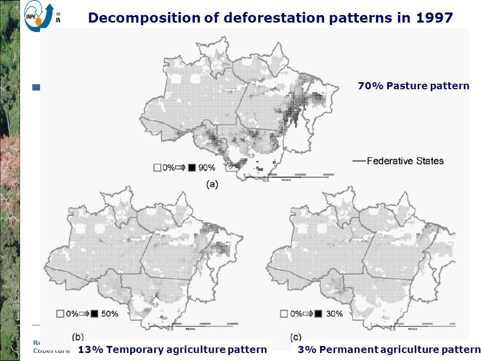 Representação com Espaço Celular em SIG - Aplicação com Dado de Uso e Cobertura da Terra Desmatamento Acumulado - 1997 Belém - Brasília PA 150 Transamazônica Cuiabá/SantarémBr- 364Rio Branco Até 2.5 % 2.5 - 5% 5 – 7.5% 7.5 – 10% 10 – 12.5% 12.5 – 15% 15 – 17.5% 17.5 – 20% 20 – 22.5% 22.5 – 25% 25 – 27.5% 27.5 – 30% 30 – 32.5% 32.5 – 35% 35 – 37.5% 37.5 – 40% 40 – 42.5% 42.5 – 45% 45 – 47.5% 47.5 – 50% 50 – 52.5% 52.5 – 55% 55 – 57.5% 57.5 – 60% 60 – 62.5% 62.5 – 65% 65 – 67.5% 67.5 – 70% 70 – 72.5% 72.5 – 75% 75 – 77.5% 77.5 – 80% 80 – 82.5% 82.5 – 85% 85 – 87.5% 87.5 – 90% 90 – 92.5% 92.5 – 95% 95 – 97.5% 97.5 – 90%