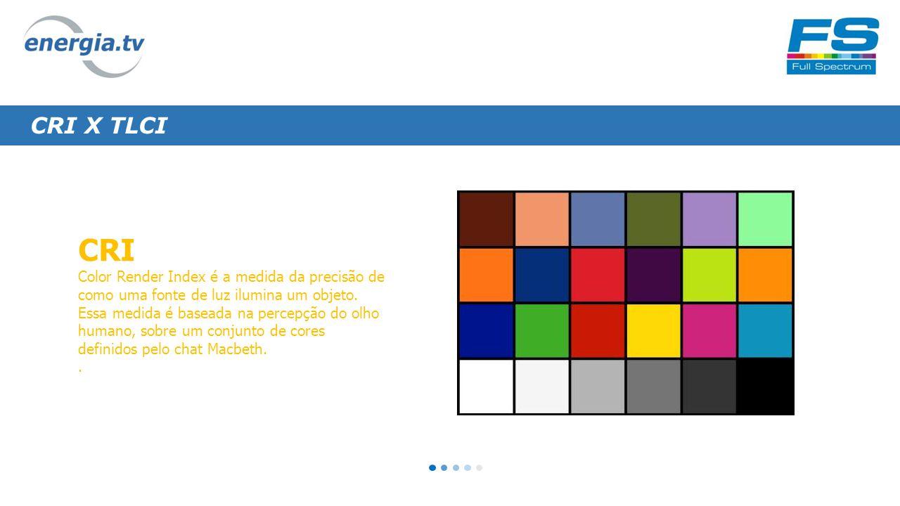 CRI X TLCI CRI Color Render Index é a medida da precisão de como uma fonte de luz ilumina um objeto.