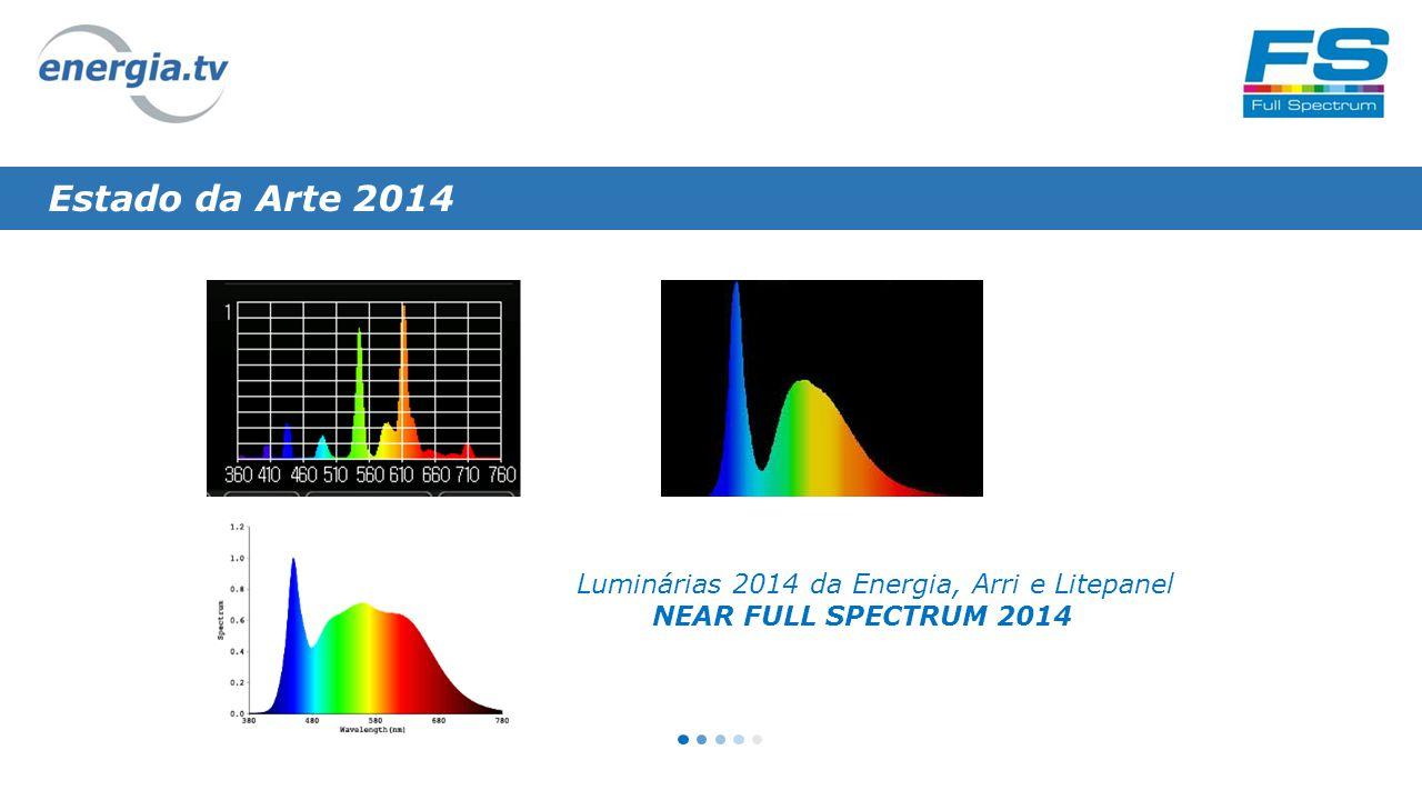 Estado da Arte 2014 Luminárias 2014 da Energia, Arri e Litepanel NEAR FULL SPECTRUM 2014