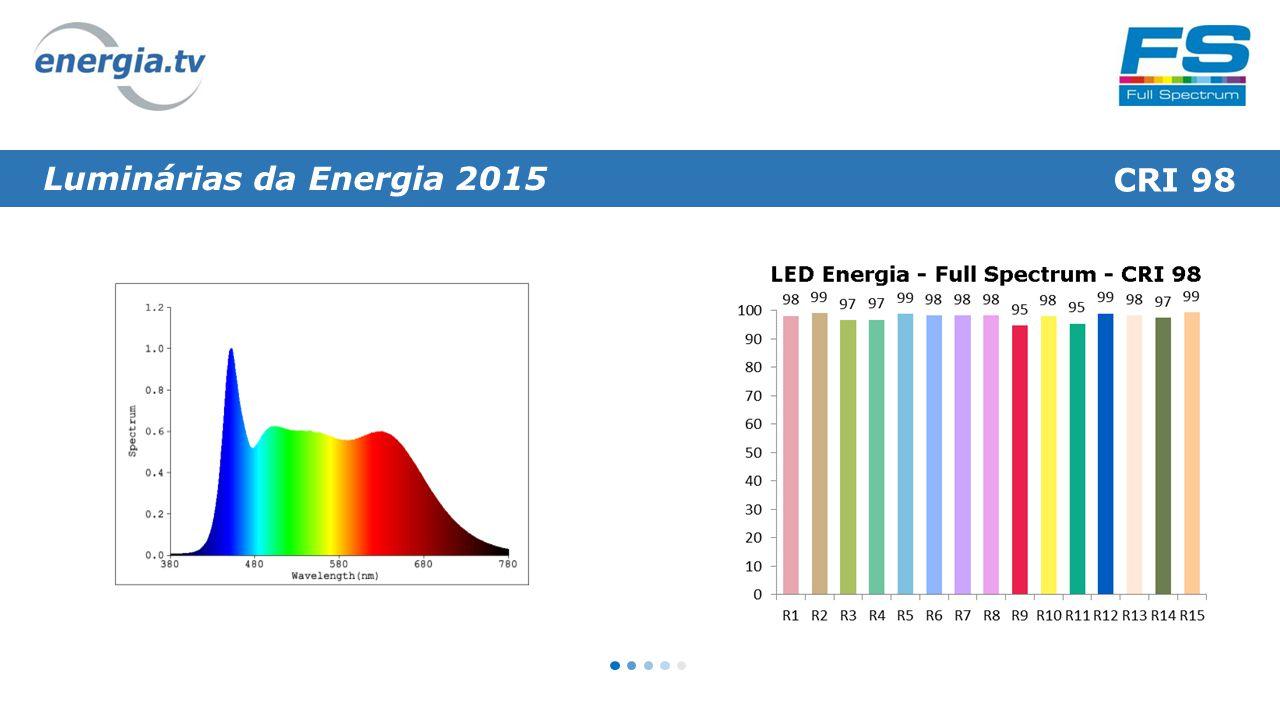 Luminárias da Energia 2015 CRI 98