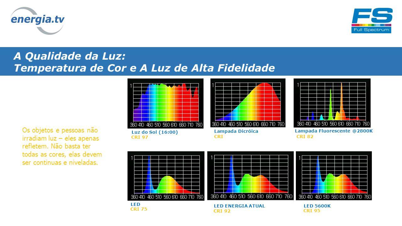 A Qualidade da Luz: Temperatura de Cor e A Luz de Alta Fidelidade Os objetos e pessoas não irradiam luz – eles apenas refletem.