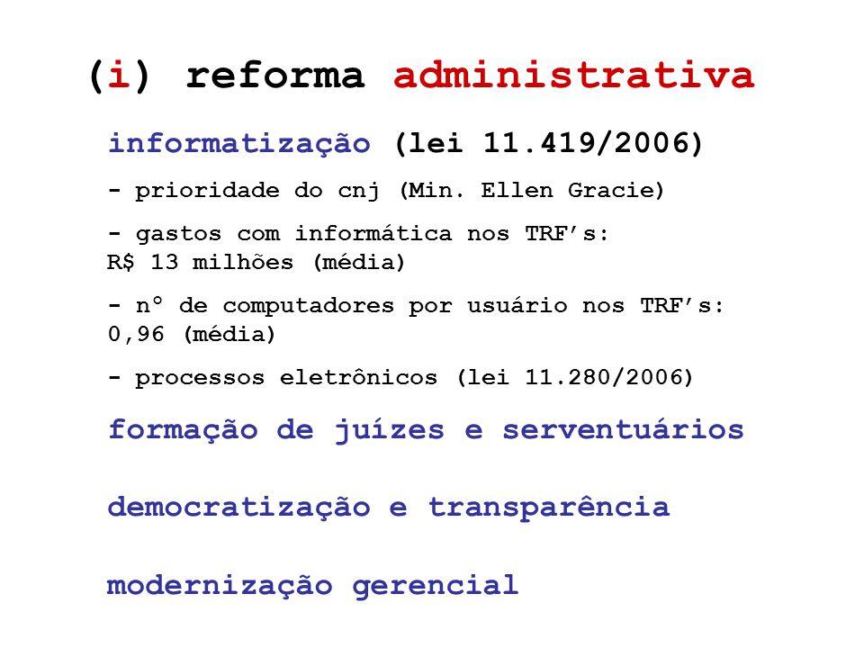 (i) reforma administrativa informatização (lei 11.419/2006) - prioridade do cnj (Min.