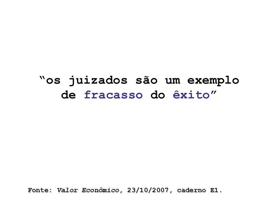 os juizados são um exemplo de fracasso do êxito Fonte: Valor Econômico, 23/10/2007, caderno E1.