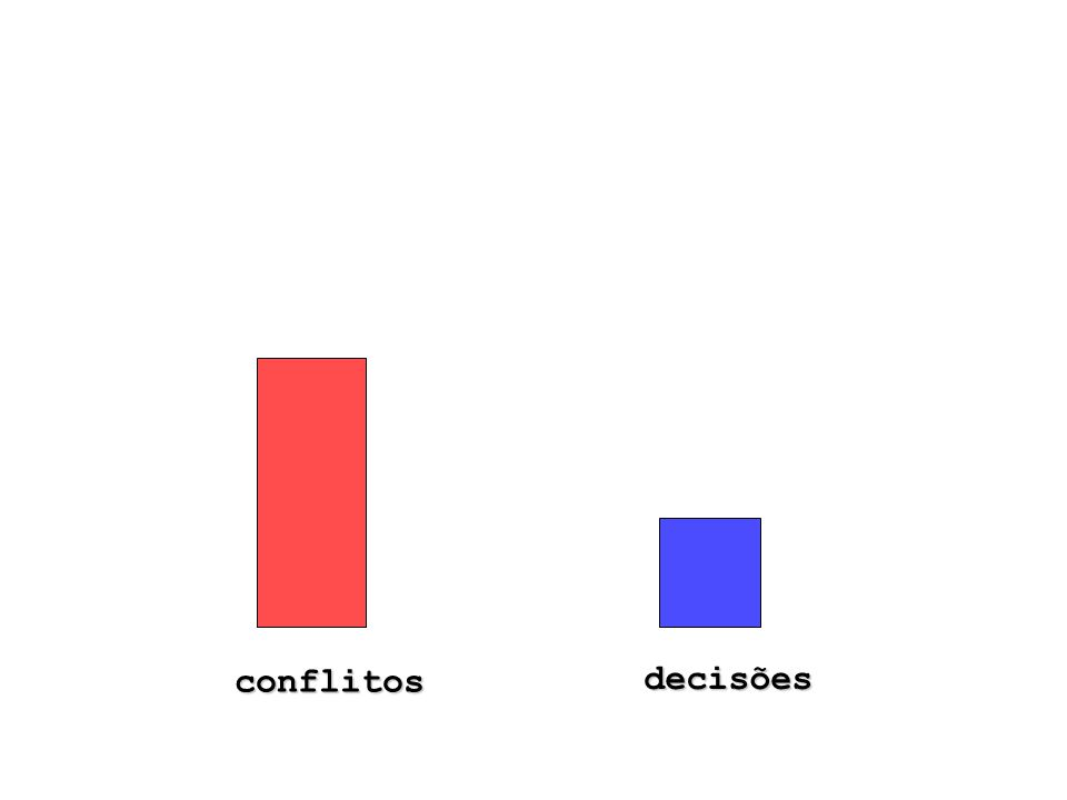 conflitos decisões