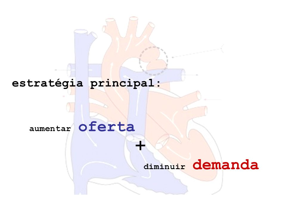 estratégia principal: aumentar oferta diminuir demanda +