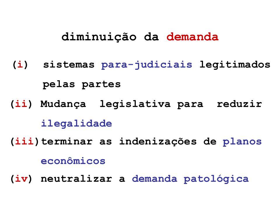 diminuição da demanda (i) sistemas para-judiciais legitimados pelas partes (ii) Mudança legislativa para reduzir ilegalidade (iii)terminar as indenizações de planos econômicos (iv) neutralizar a demanda patológica