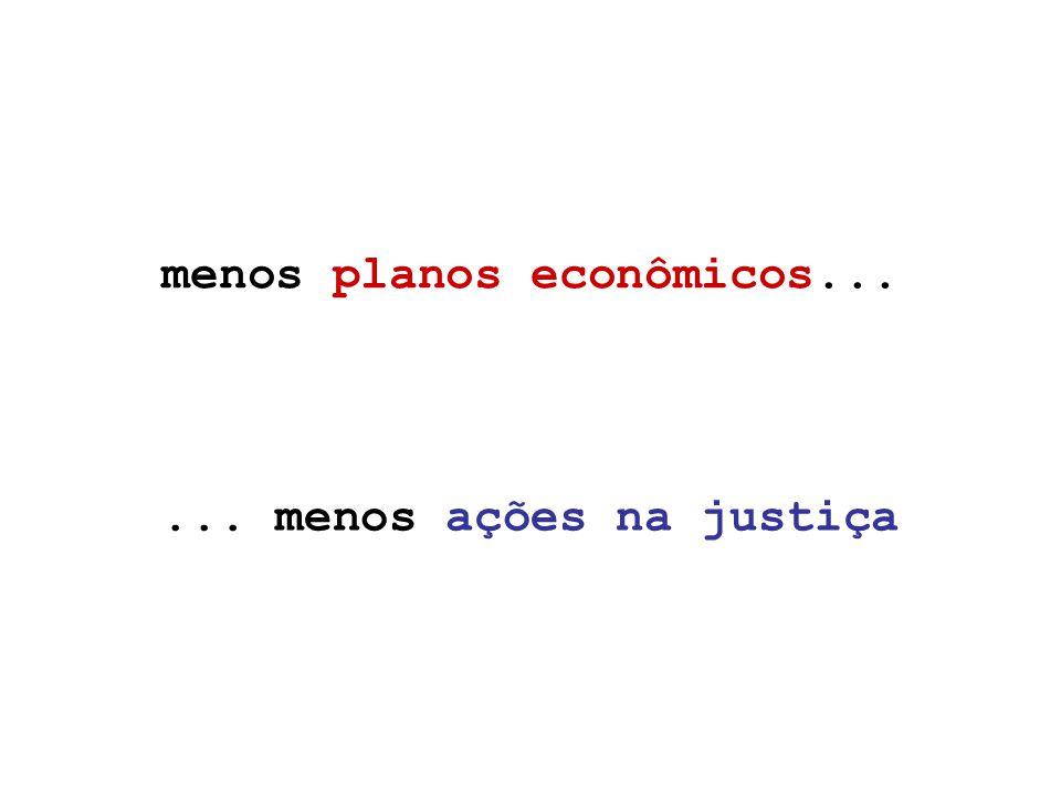 menos planos econômicos...... menos ações na justiça