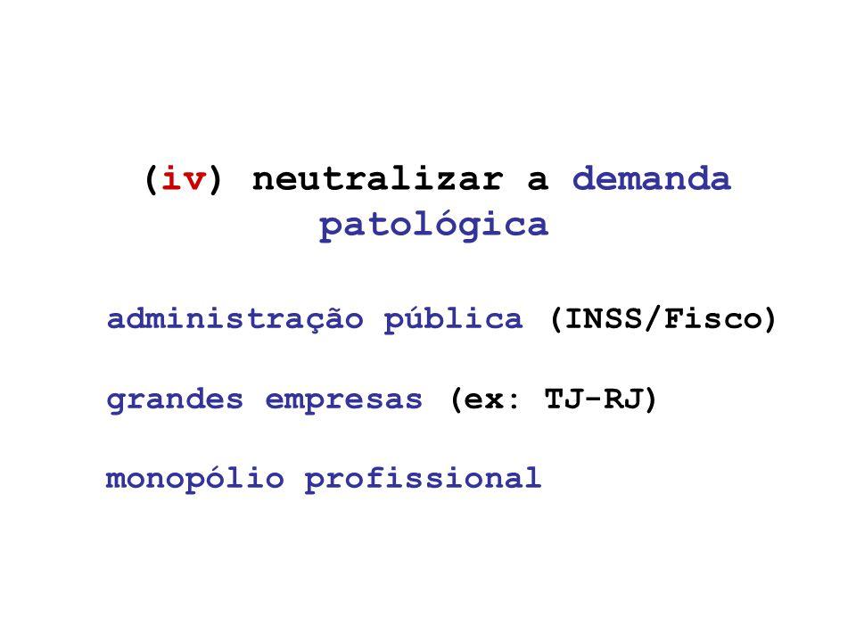 (iv) neutralizar a demanda patológica administração pública (INSS/Fisco) grandes empresas (ex: TJ-RJ) monopólio profissional