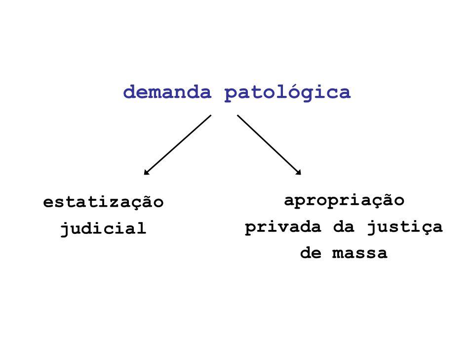 demanda patológica estatização judicial apropriação privada da justiça de massa