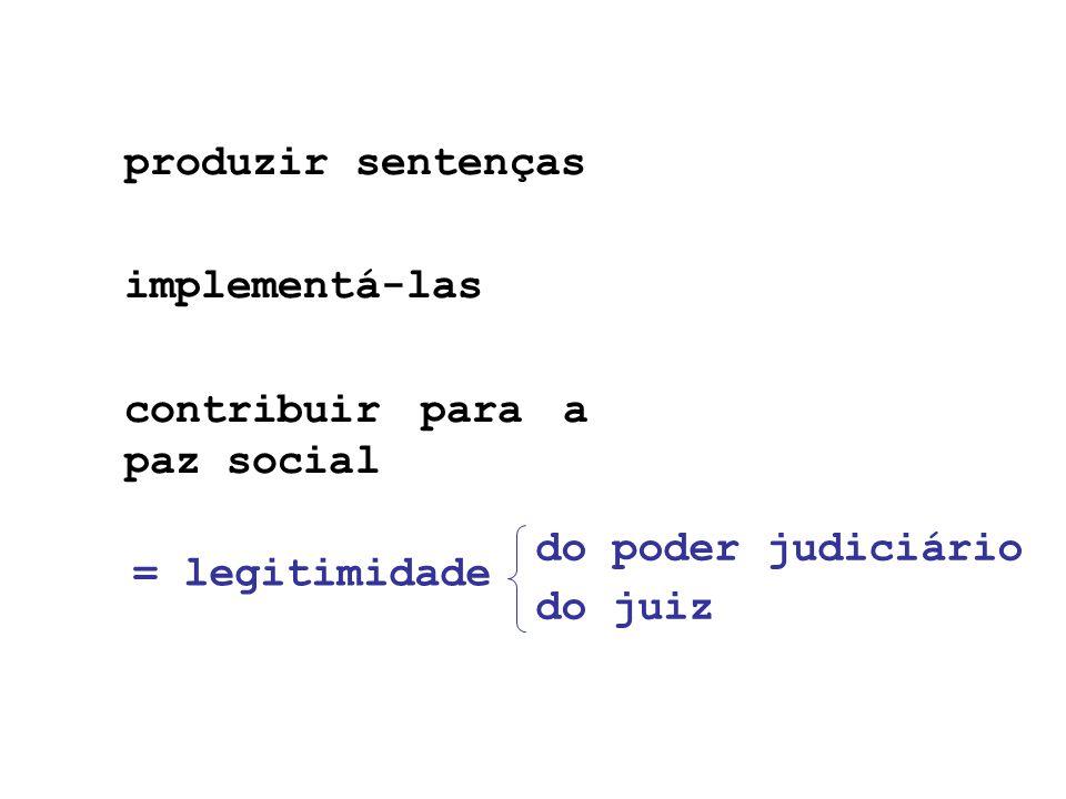 produzir sentenças implementá-las contribuir para a paz social = legitimidade do poder judiciário do juiz