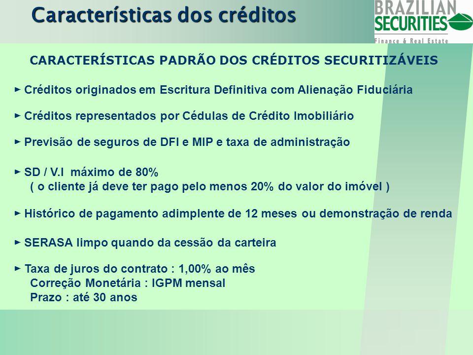 Estrutura do CRI Rating ANÁLISE DO PORTFOLIO E ESTRUTURAÇÃO DO RATING EMP.RATING AnáliseRecebíveis ANÁLISE DA CARTEIRA SEGUNDO PADRÃO ESTABELECIDO PELA SECURITIZADORA SERVICER SECURITIZADORA Cia.Hipotecária Construtoras Bancos Clientes Recebíveis AGENTE FIDUCIÁRIO NA ADMINISTRAÇÃO DO PATRIMÔNIO SEPARADO TRUSTEE CVM REGISTRA A OPERAÇÃO E AUTORIZA A EMISSÃO CRI Investidor Externo Externo InvestidorLocal MercadoSecundário R$ Liquidação Financeira CBLC/CETIP