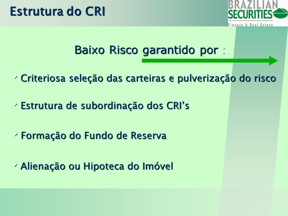 APRESENTAÇÃO: FERNANDO PINILHA CRUZ BRAZILIAN SECURITIES CIA.