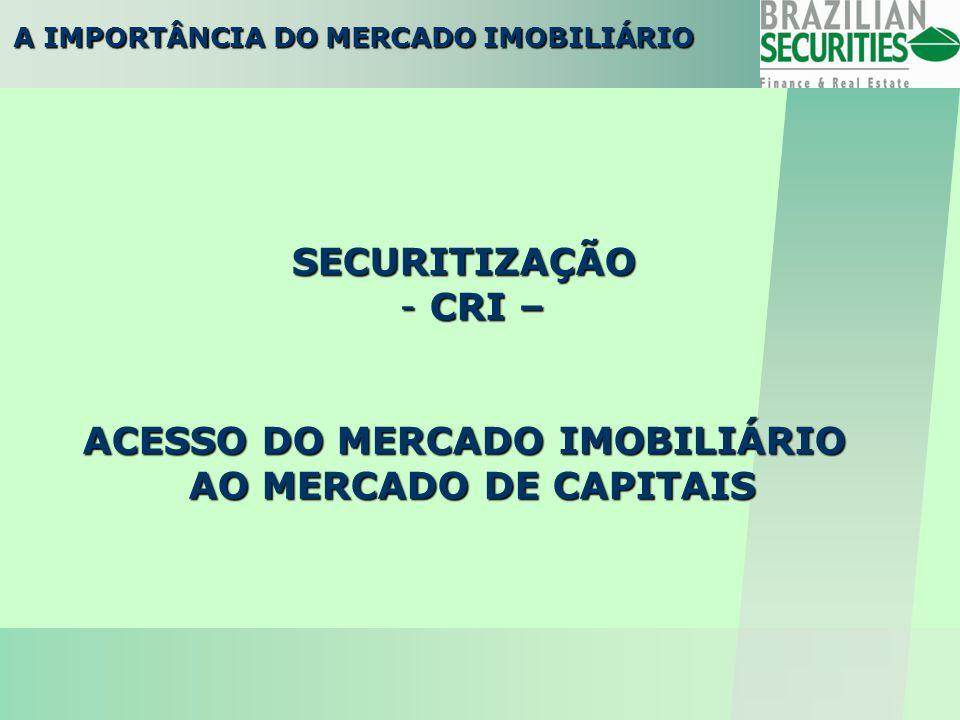 SECURITIZAÇÃO - CRI – ACESSO DO MERCADO IMOBILIÁRIO AO MERCADO DE CAPITAIS