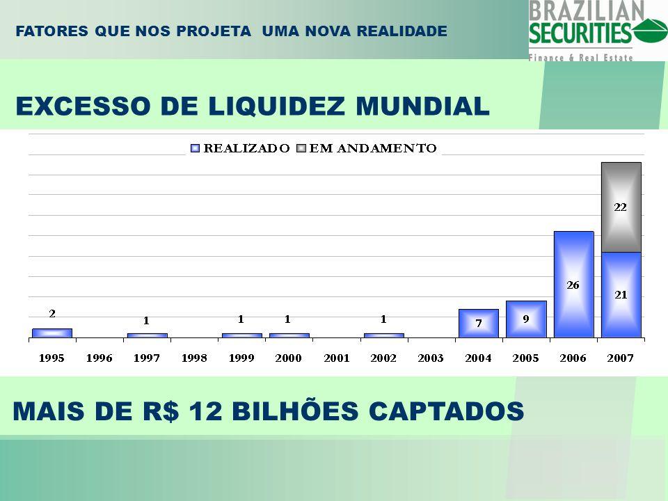 PIRÂMIDE ETÁRIA DO BRASIL – 1980 (EM MILHÕES DE HABITANTES) FONTE: IBGE FATORES QUE NOS PROJETA UMA NOVA REALIDADE PIRÂMIDE ETÁRIA DO BRASIL – 2010 (EM MILHÕES DE HABITANTES) MAIOR CONCENTRAÇÃO DA POPULAÇÃO NA FAIXA ETÁRIA PRODUTIVA