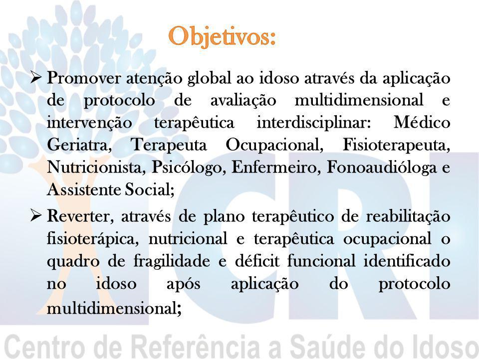  Promover atenção global ao idoso através da aplicação de protocolo de avaliação multidimensional e intervenção terapêutica interdisciplinar: Médico