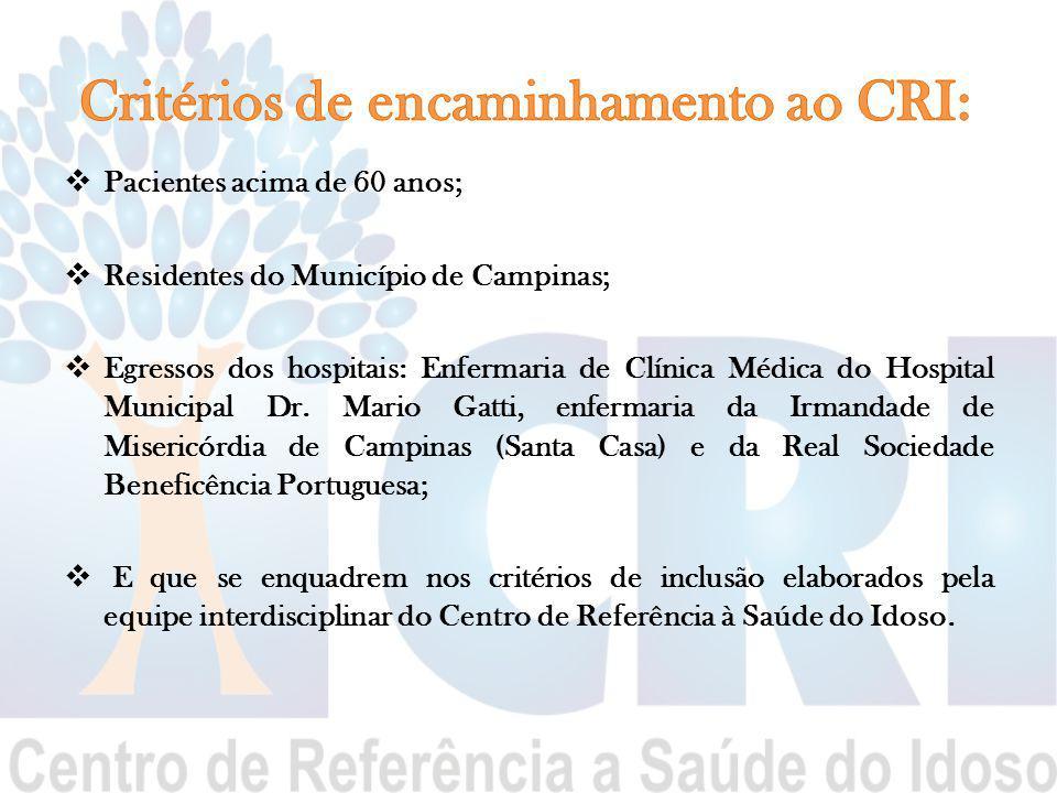  Pacientes acima de 60 anos;  Residentes do Município de Campinas;  Egressos dos hospitais: Enfermaria de Clínica Médica do Hospital Municipal Dr.