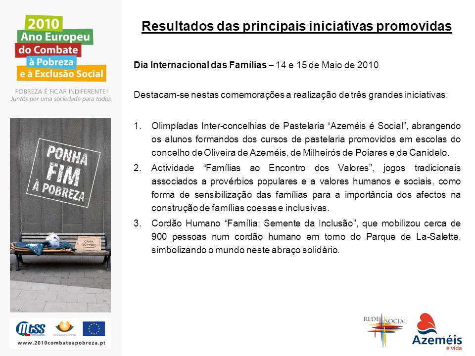 Resultados das principais iniciativas promovidas Dia Internacional das Famílias – 14 e 15 de Maio de 2010 Destacam-se nestas comemorações a realização