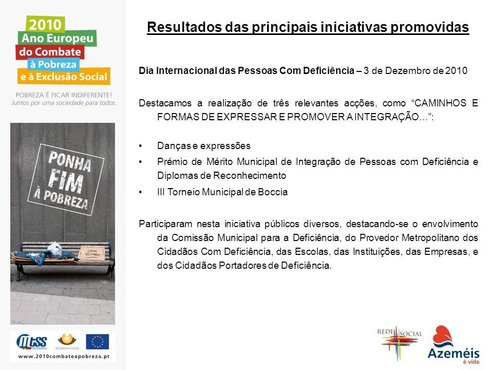Resultados das principais iniciativas promovidas Dia Internacional das Pessoas Com Deficiência – 3 de Dezembro de 2010 Destacamos a realização de três