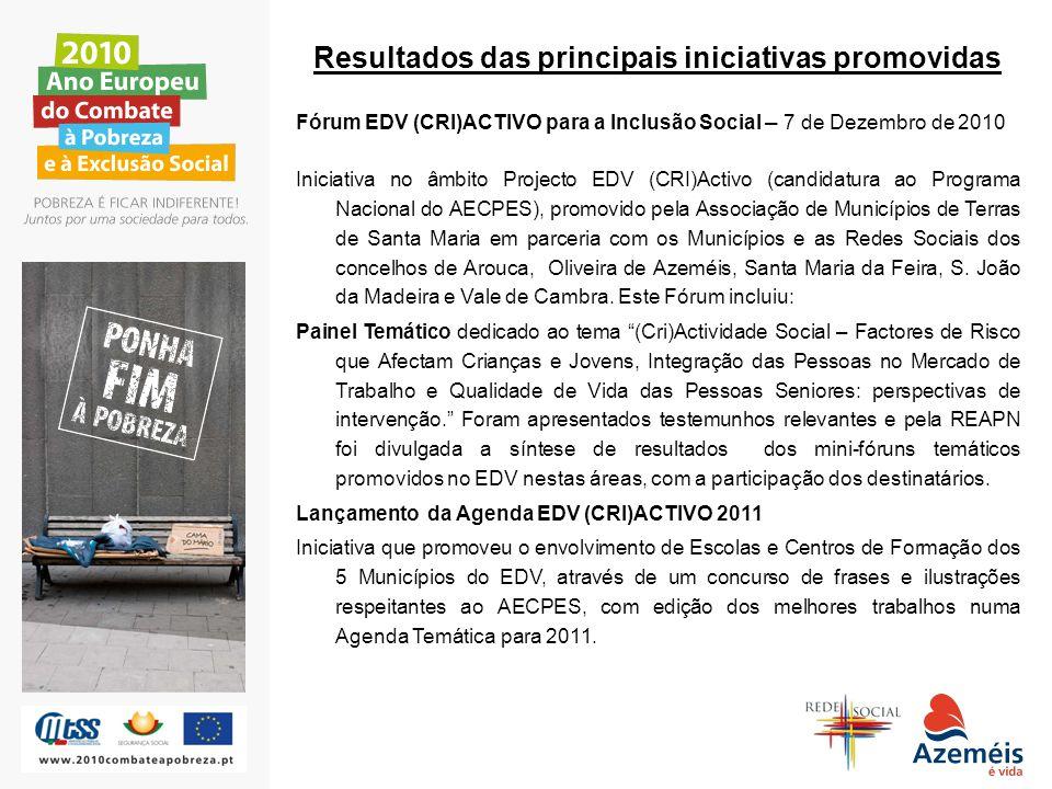 Resultados das principais iniciativas promovidas Fórum EDV (CRI)ACTIVO para a Inclusão Social – 7 de Dezembro de 2010 Iniciativa no âmbito Projecto ED