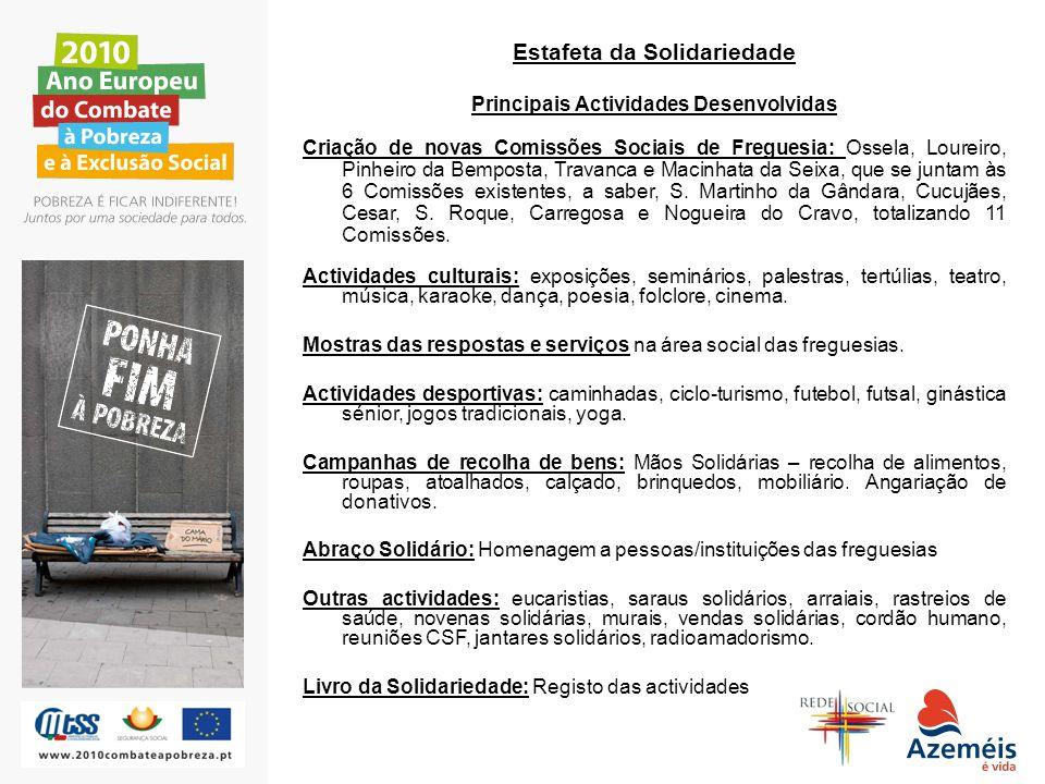 Estafeta da Solidariedade Principais Actividades Desenvolvidas Criação de novas Comissões Sociais de Freguesia: Ossela, Loureiro, Pinheiro da Bemposta