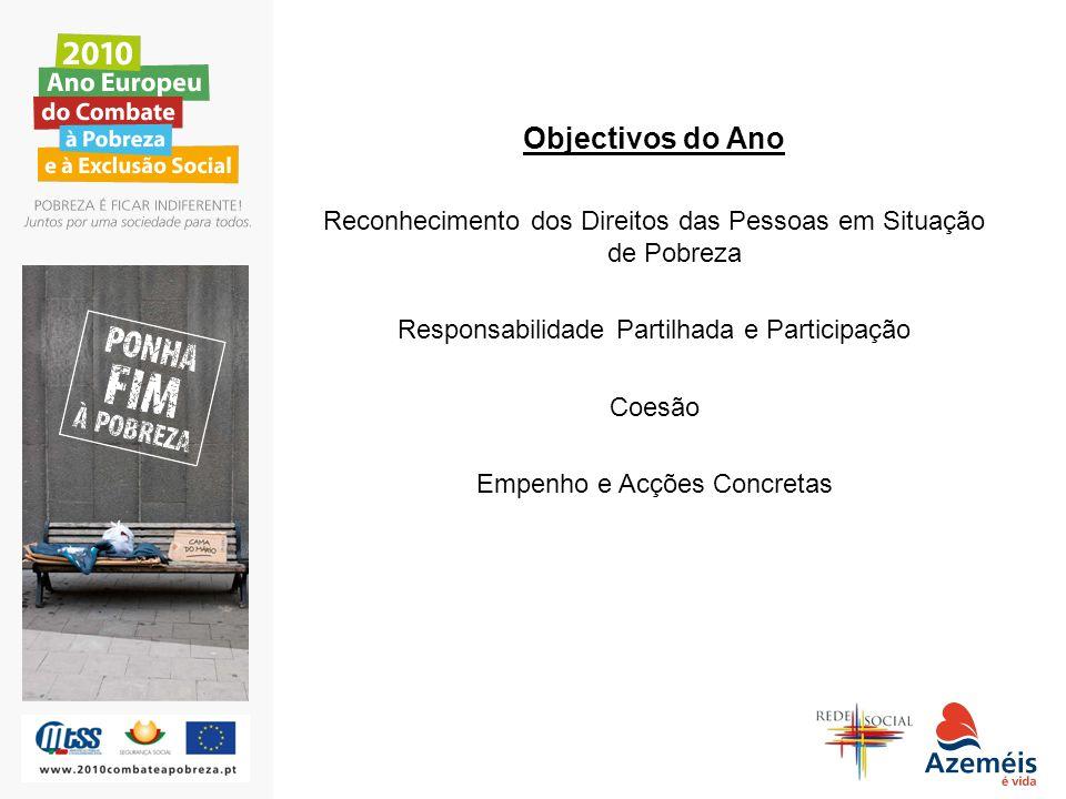 Objectivos do Ano Reconhecimento dos Direitos das Pessoas em Situação de Pobreza Responsabilidade Partilhada e Participação Coesão Empenho e Acções Co